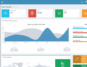 dynamic user-defined dashboard