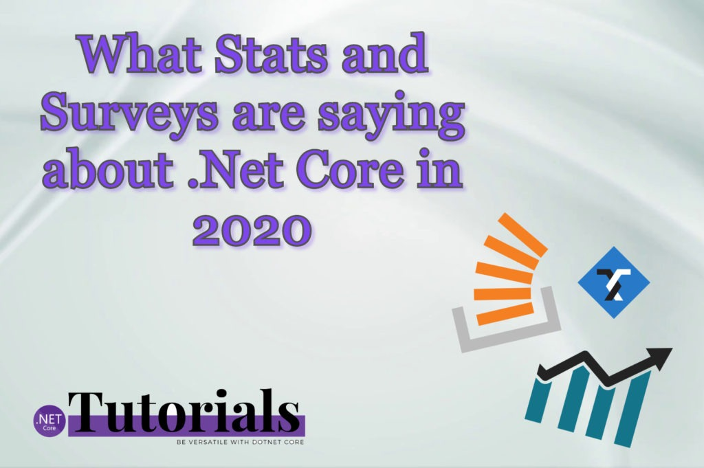 .net core future